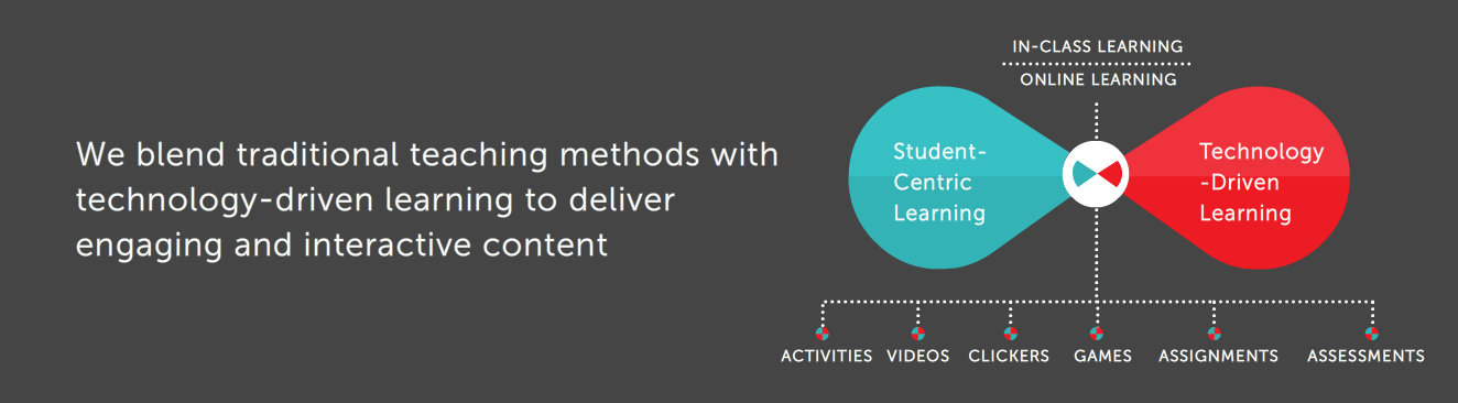 Knowledge Platform blends traditional teaching methods with technology to deliver interactive and engaging content to learners