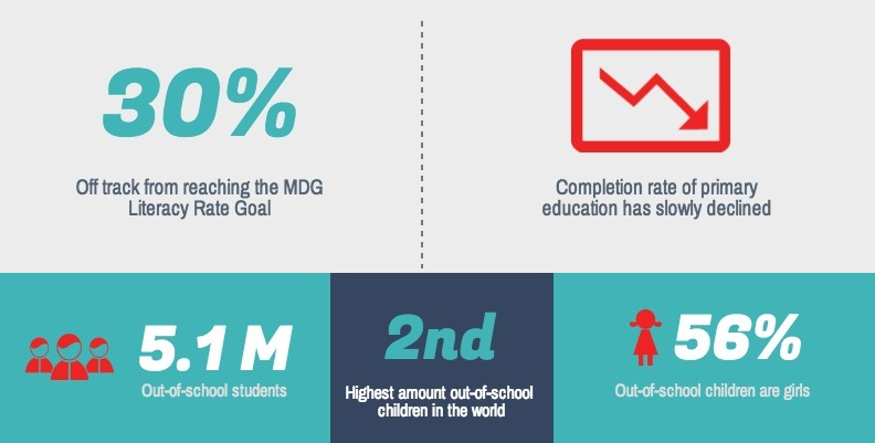 Pakistan's Teacher Challenge Infographic by Knowledge Platform