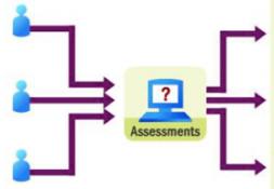 Integrating Adaptive Learning into AML Training