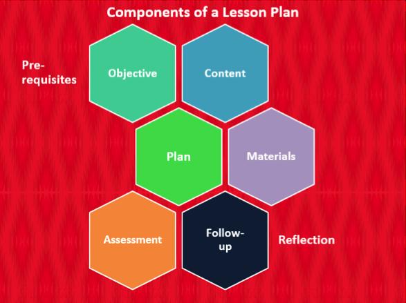 Lesson Plan Com
