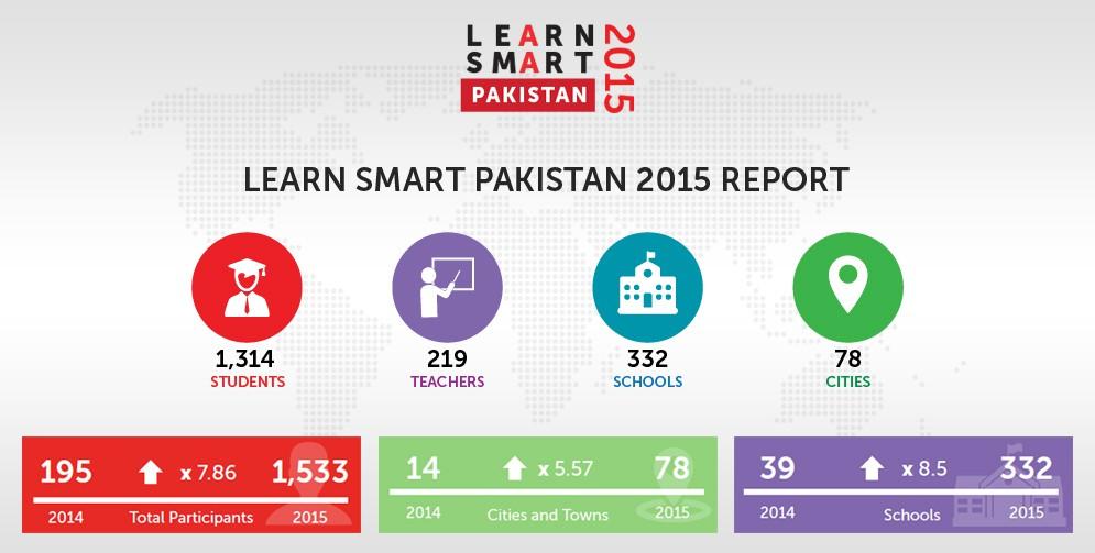 lsp-report-2015